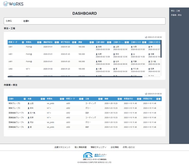 IoT+Worksダッシュボード画面
